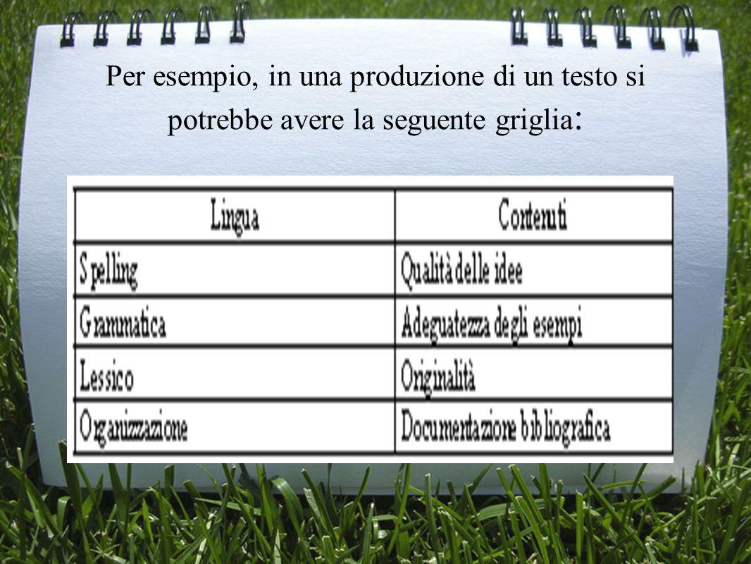 Per esempio, in una produzione di un testo si potrebbe avere la seguente griglia :