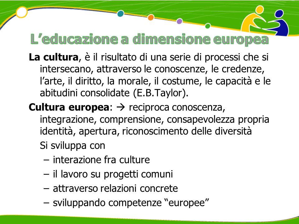 La cultura, è il risultato di una serie di processi che si intersecano, attraverso le conoscenze, le credenze, larte, il diritto, la morale, il costume, le capacità e le abitudini consolidate (E.B.Taylor).