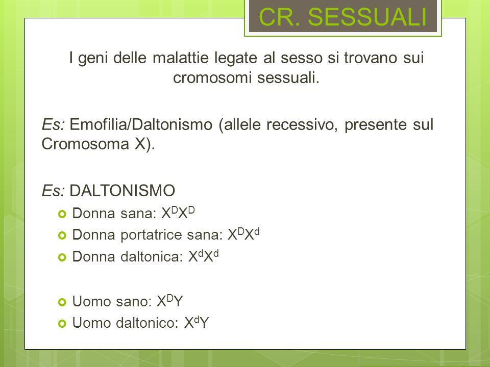 CR. SESSUALI I geni delle malattie legate al sesso si trovano sui cromosomi sessuali. Es: Emofilia/Daltonismo (allele recessivo, presente sul Cromosom