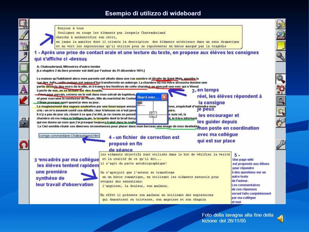 Esempio di utilizzo di wideboard Foto della lavagna alla fine della lezione del 26/11/05