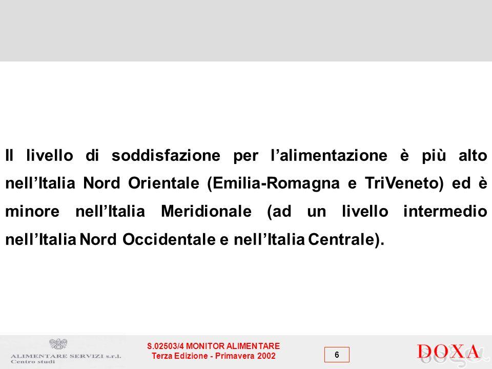 6 S.02503/4 MONITOR ALIMENTARE Terza Edizione - Primavera 2002 Il livello di soddisfazione per lalimentazione è più alto nellItalia Nord Orientale (Emilia-Romagna e TriVeneto) ed è minore nellItalia Meridionale (ad un livello intermedio nellItalia Nord Occidentale e nellItalia Centrale).