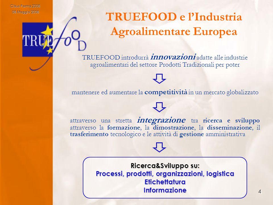 4 TRUEFOOD e lIndustria Agroalimentare Europea Ricerca&Sviluppo su: Processi, prodotti, organizzazioni, logistica EtichettaturaInformazione TRUEFOOD i