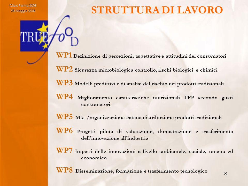 8 STRUTTURA DI LAVORO WP1 Definizione di percezioni, aspettative e attitudini dei consumatori WP2 Sicurezza microbiologica controllo, rischi biologici