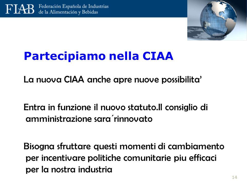 Partecipiamo nella CIAA La nuova CIAA anche apre nuove possibilita Entra in funzione il nuovo statuto.Il consiglio di amministrazione sara´rinnovato Bisogna sfruttare questi momenti di cambiamento per incentivare politiche comunitarie piu efficaci per la nostra industria 14