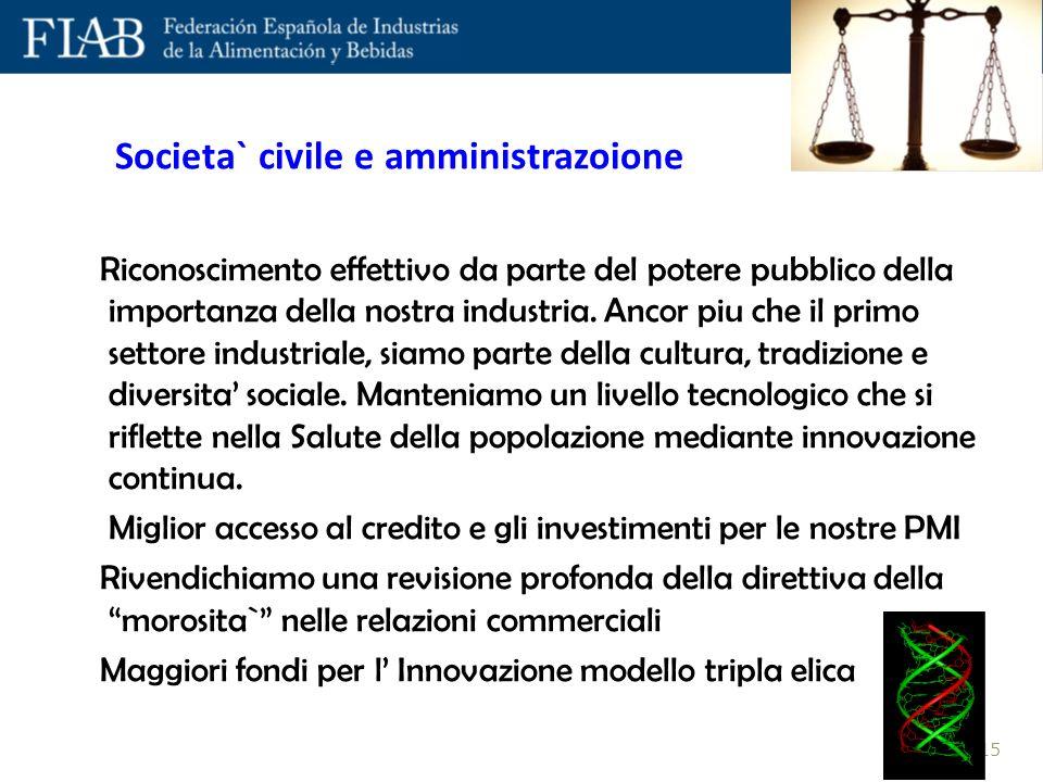 Societa` civile e amministrazoione Riconoscimento effettivo da parte del potere pubblico della importanza della nostra industria.