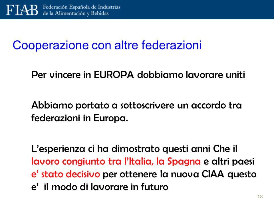 Cooperazione con altre federazioni Per vincere in EUROPA dobbiamo lavorare uniti Abbiamo portato a sottoscrivere un accordo tra federazioni in Europa.