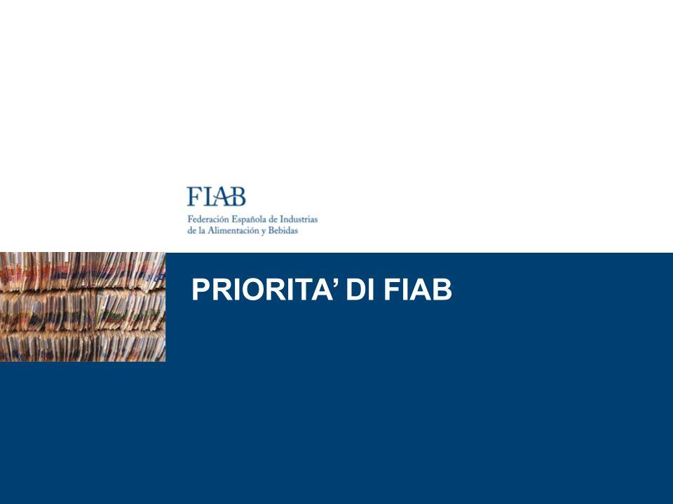PRIORITA DI FIAB
