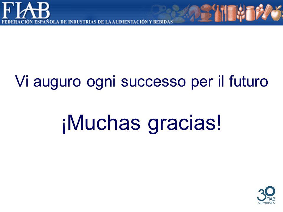 Vi auguro ogni successo per il futuro ¡Muchas gracias!
