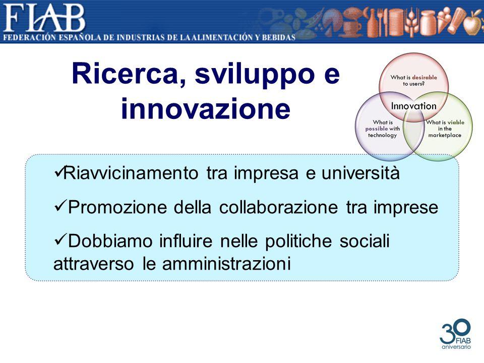 Ricerca, sviluppo e innovazione Riavvicinamento tra impresa e università Promozione della collaborazione tra imprese Dobbiamo influire nelle politiche