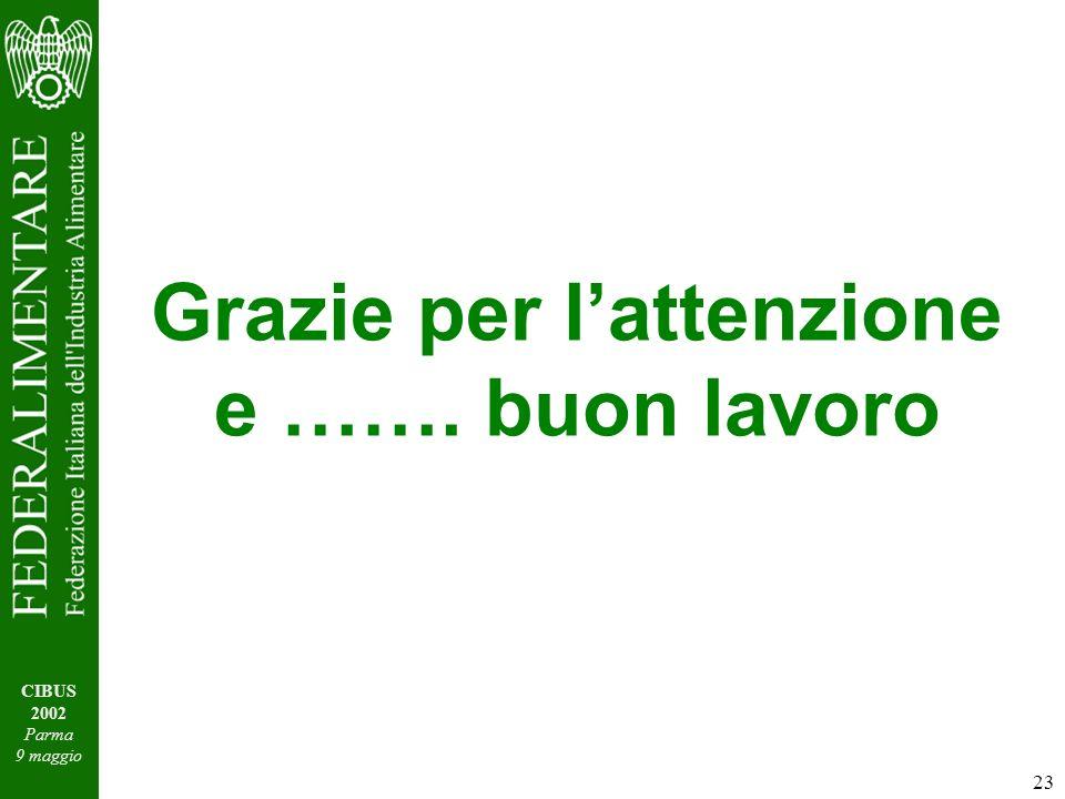 23 CIBUS 2002 Parma 9 maggio Grazie per lattenzione e ……. buon lavoro