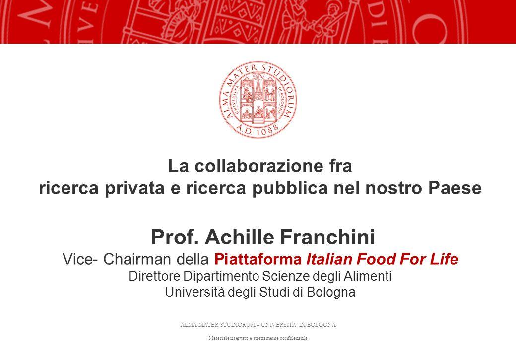Copyright©2003 - Materiale riservato e strettamente confidenziale 32 COME POSSO CONTRIBUIRE ALLA PIATTAFORMA ITALIAN FOOD FOR LIFE.