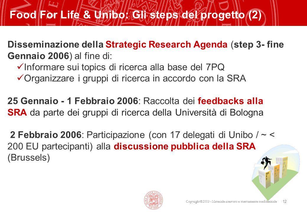 Copyright©2003 - Materiale riservato e strettamente confidenziale 12 Disseminazione della Strategic Research Agenda (step 3- fine Gennaio 2006) al fin