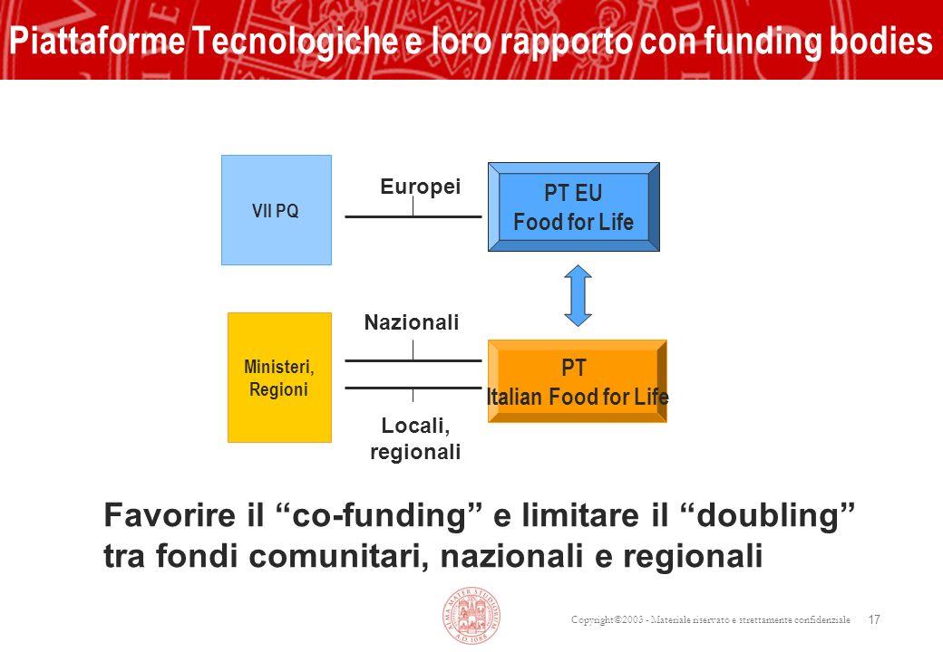 Copyright©2003 - Materiale riservato e strettamente confidenziale 17 Piattaforme Tecnologiche e loro rapporto con funding bodies PT EU Food for Life P