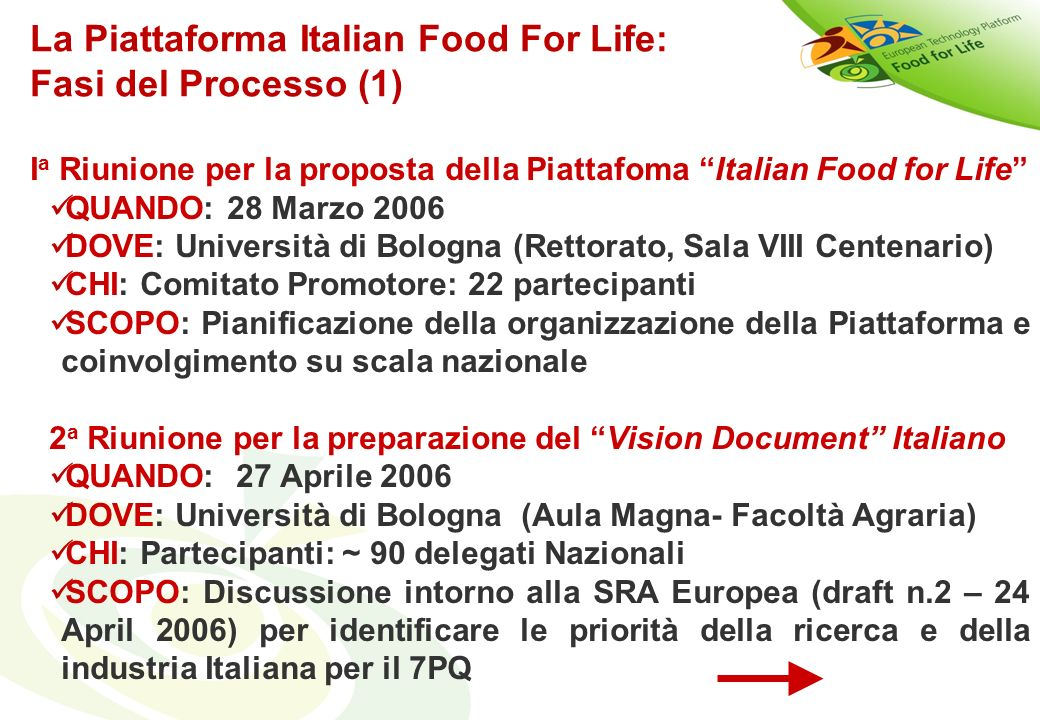 Copyright©2003 - Materiale riservato e strettamente confidenziale 25 La Piattaforma Italian Food For Life: Fasi del Processo (1) I a Riunione per la p