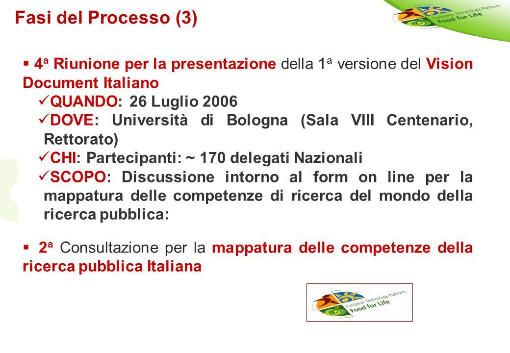 Copyright©2003 - Materiale riservato e strettamente confidenziale 27 4 a Riunione per la presentazione della 1 a versione del Vision Document Italiano