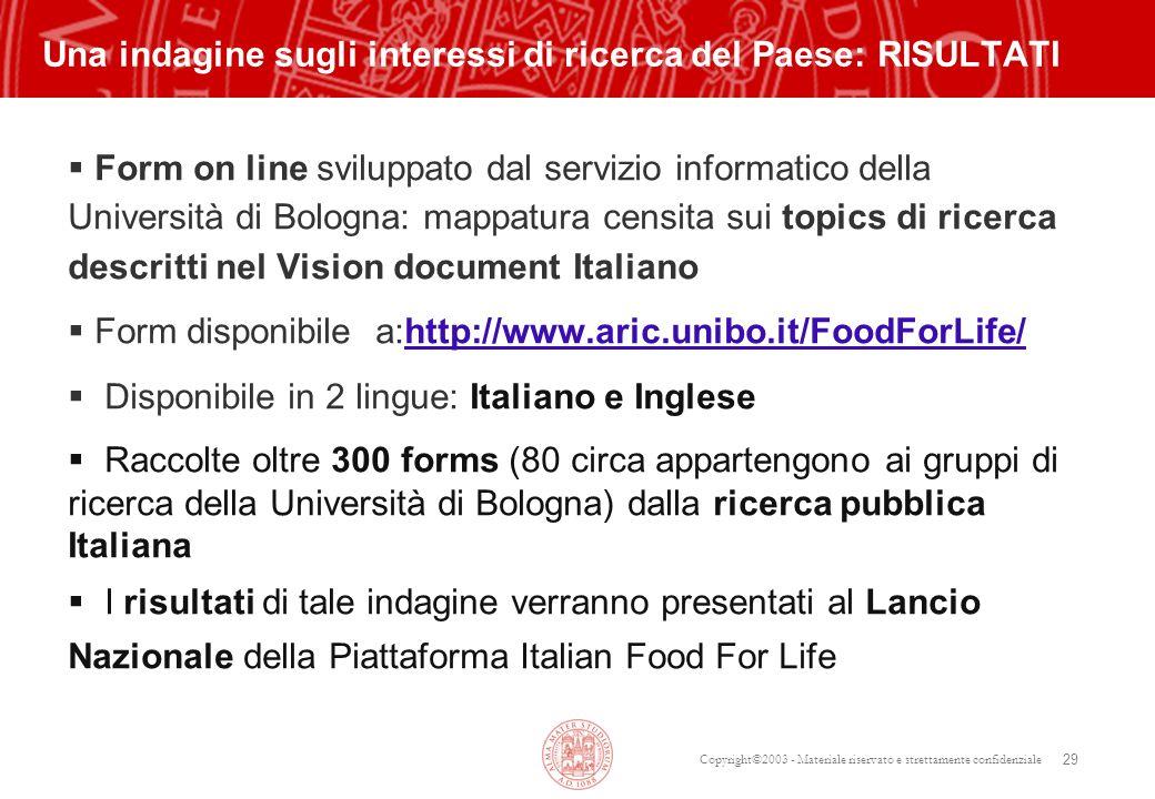 Copyright©2003 - Materiale riservato e strettamente confidenziale 29 Form on line sviluppato dal servizio informatico della Università di Bologna: map