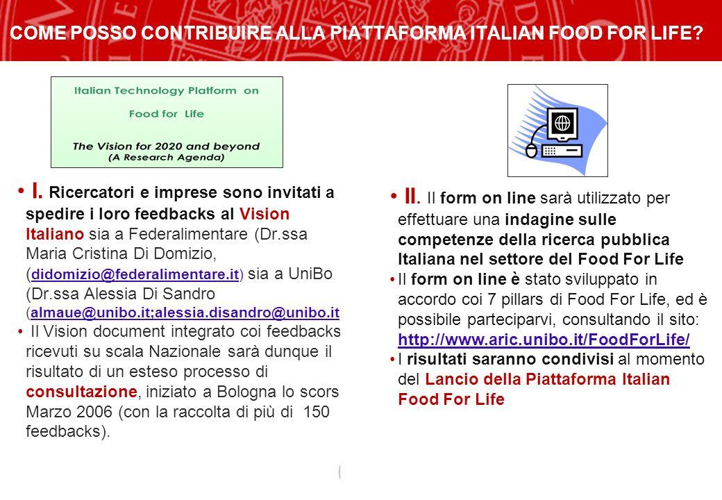 Copyright©2003 - Materiale riservato e strettamente confidenziale 32 COME POSSO CONTRIBUIRE ALLA PIATTAFORMA ITALIAN FOOD FOR LIFE? I. Ricercatori e i