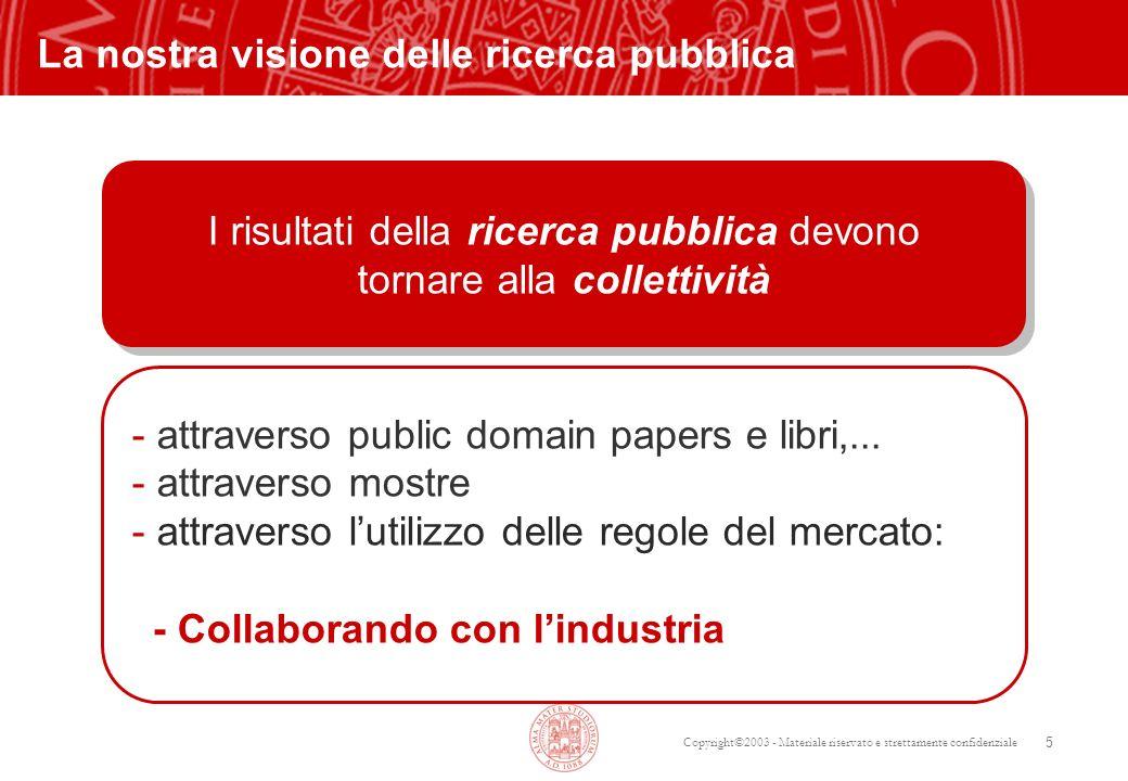 Copyright©2003 - Materiale riservato e strettamente confidenziale 5 La nostra visione delle ricerca pubblica - attraverso public domain papers e libri