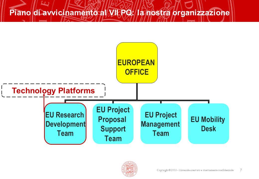 Copyright©2003 - Materiale riservato e strettamente confidenziale 7 Piano di avvicinamento al VII PQ: la nostra organizzazione Technology Platforms
