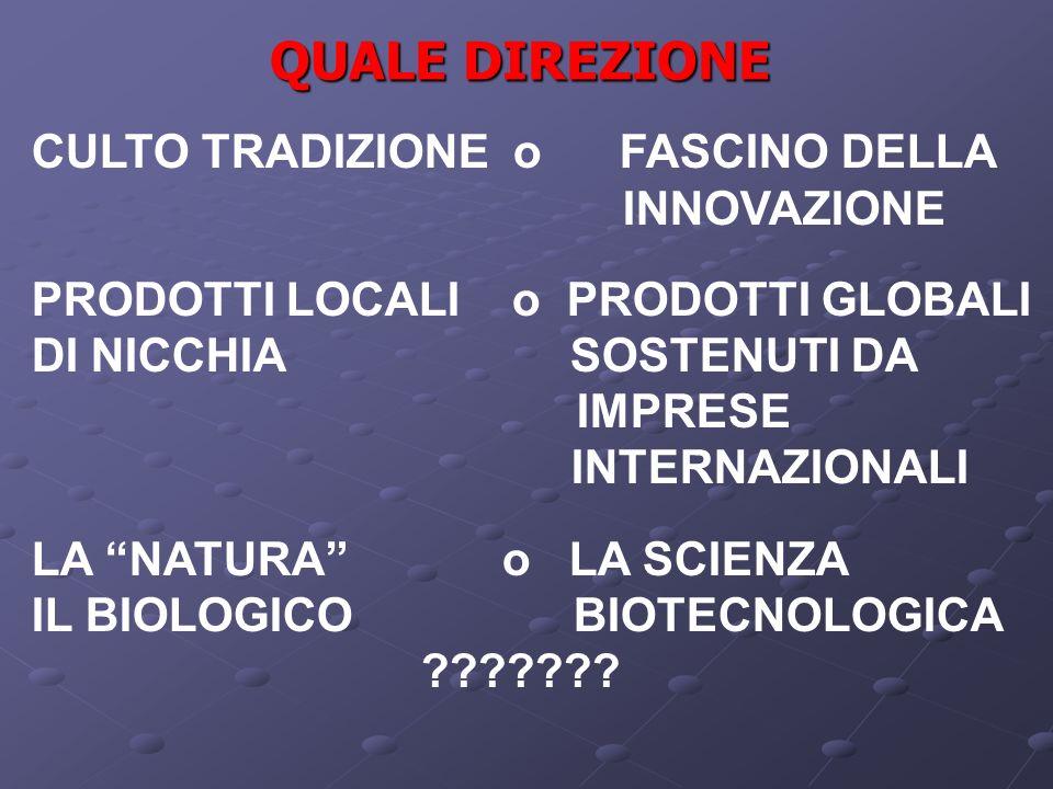 QUALE DIREZIONE CULTO TRADIZIONE o FASCINO DELLA INNOVAZIONE PRODOTTI LOCALI o PRODOTTI GLOBALI DI NICCHIA SOSTENUTI DA IMPRESE INTERNAZIONALI LA NATURA o LA SCIENZA IL BIOLOGICO BIOTECNOLOGICA