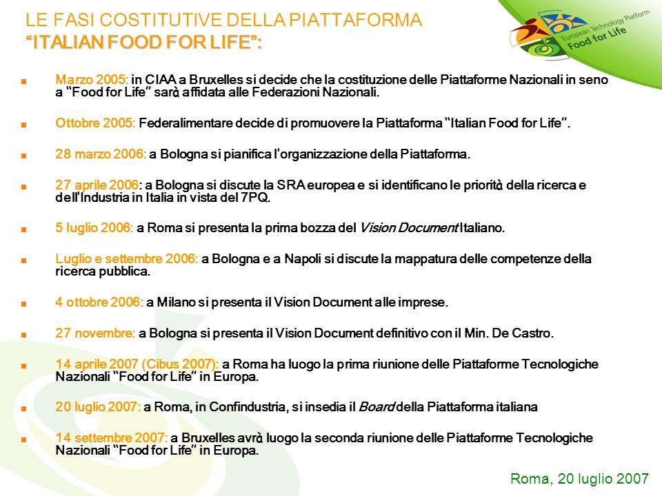 ITALIAN FOOD FOR LIFE: LE FASI COSTITUTIVE DELLA PIATTAFORMA ITALIAN FOOD FOR LIFE: Marzo 2005: in CIAA a Bruxelles si decide che la costituzione dell