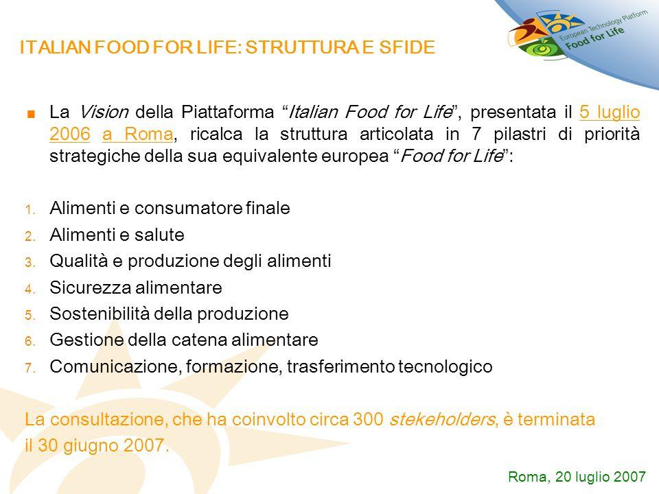 ITALIAN FOOD FOR LIFE: STRUTTURA E SFIDE La Vision della Piattaforma Italian Food for Life, presentata il 5 luglio 2006 a Roma, ricalca la struttura a