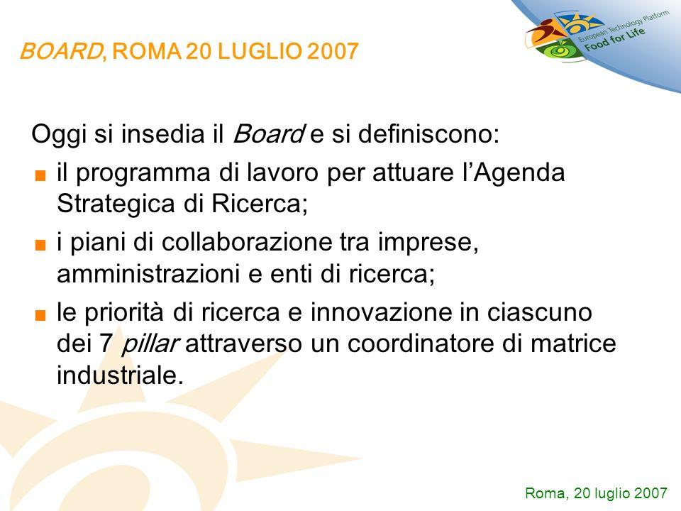 BOARD, ROMA 20 LUGLIO 2007 Oggi si insedia il Board e si definiscono: il programma di lavoro per attuare lAgenda Strategica di Ricerca; i piani di col