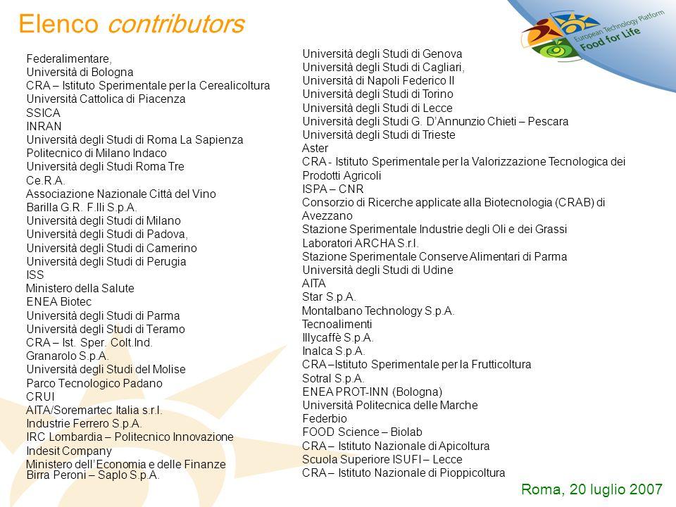 Elenco contributors Federalimentare, Università di Bologna CRA – Istituto Sperimentale per la Cerealicoltura Università Cattolica di Piacenza SSICA IN