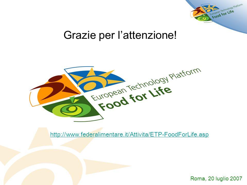 Grazie per lattenzione! http://www.federalimentare.it/Attivita/ETP-FoodForLife.asp Roma, 20 luglio 2007