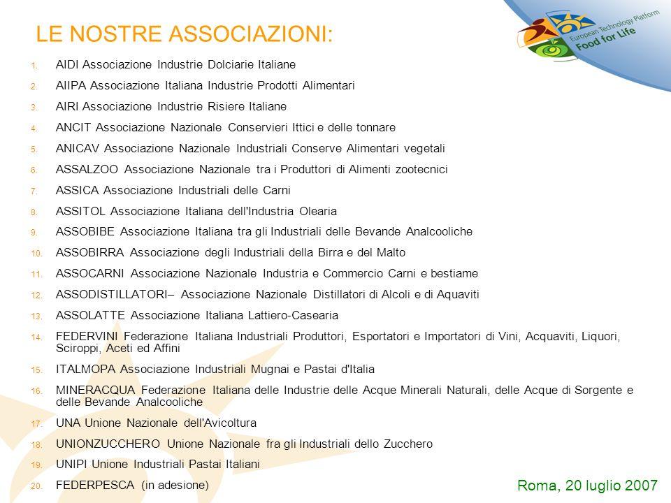 LE NOSTRE ASSOCIAZIONI: 1. AIDI Associazione Industrie Dolciarie Italiane 2. AIIPA Associazione Italiana Industrie Prodotti Alimentari 3. AIRI Associa