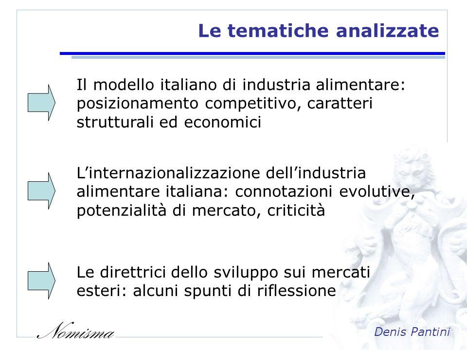 Denis Pantini Il posizionamento dellItalia allestero (Quota di mercato dei prodotti alimentari italiani allestero) STATI UNITI 5,0%4,5% GERMANIA8,8%8,4% GIAPPONE 1,7%1,2% REGNO UNITO5,8%6,1% FRANCIA8,6%8,0% SPAGNA4,7%4,1% CANADA3,8%3,1% CINA0,5%0,3% RUSSIA 2,2%1,6% INDIA0,6%0,6% BRASILE2,5%2,7% Import 2006 (%) Import 2000 (%)