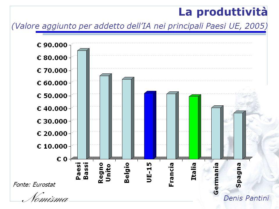 Denis Pantini Limitazione dei prodotti alimentari italiani negli USA (2003, mercato retail GDO) Riferimento a prodotti e nomi italiani 70% Imitazione delle indicazioni geografiche 30%