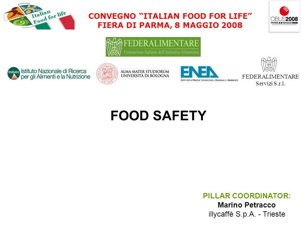 FOOD SAFETY Pillar coordinator ing.