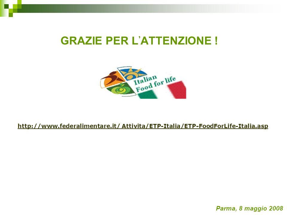 GRAZIE PER L ATTENZIONE ! http://www.federalimentare.it/ Attivita/ETP-Italia/ETP-FoodForLife-Italia.asp Parma, 8 maggio 2008