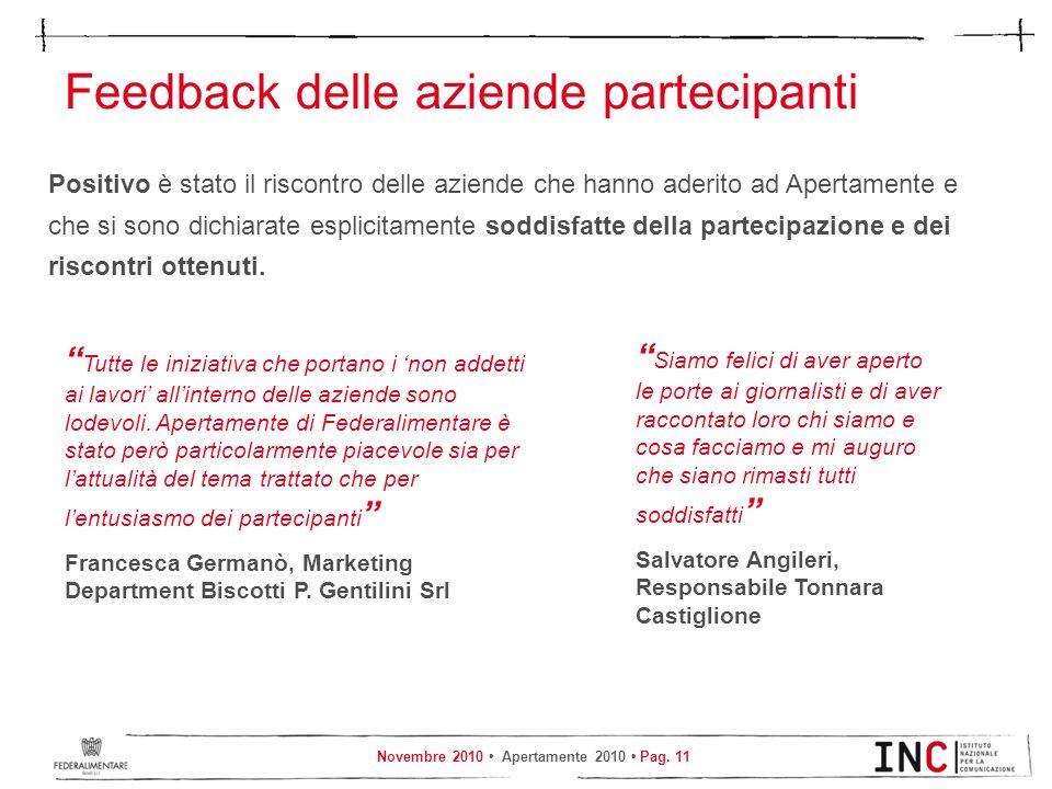 Novembre 2010 Apertamente 2010 Pag. 11 Feedback delle aziende partecipanti Positivo è stato il riscontro delle aziende che hanno aderito ad Apertament