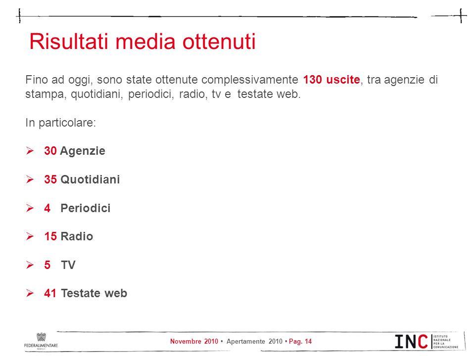 Novembre 2010 Apertamente 2010 Pag. 14 Risultati media ottenuti Fino ad oggi, sono state ottenute complessivamente 130 uscite, tra agenzie di stampa,