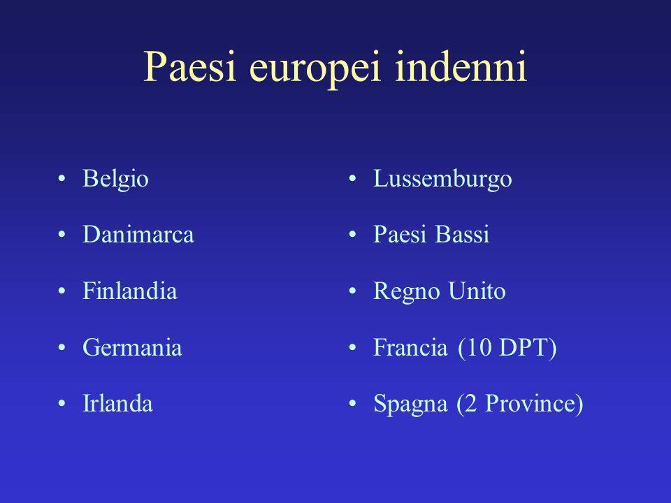 Paesi europei indenni Belgio Danimarca Finlandia Germania Irlanda Lussemburgo Paesi Bassi Regno Unito Francia (10 DPT) Spagna (2 Province)