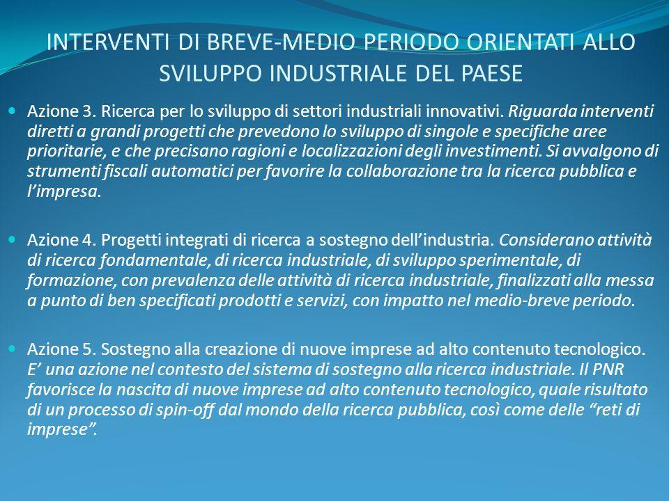 INTERVENTI DI BREVE-MEDIO PERIODO ORIENTATI ALLO SVILUPPO INDUSTRIALE DEL PAESE Azione 3. Ricerca per lo sviluppo di settori industriali innovativi. R