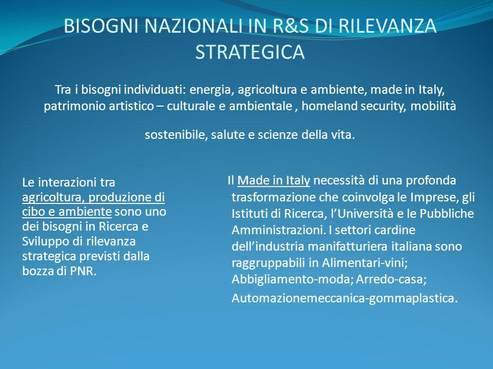 BISOGNI NAZIONALI IN R&S DI RILEVANZA STRATEGICA Tra i bisogni individuati: energia, agricoltura e ambiente, made in Italy, patrimonio artistico – cul