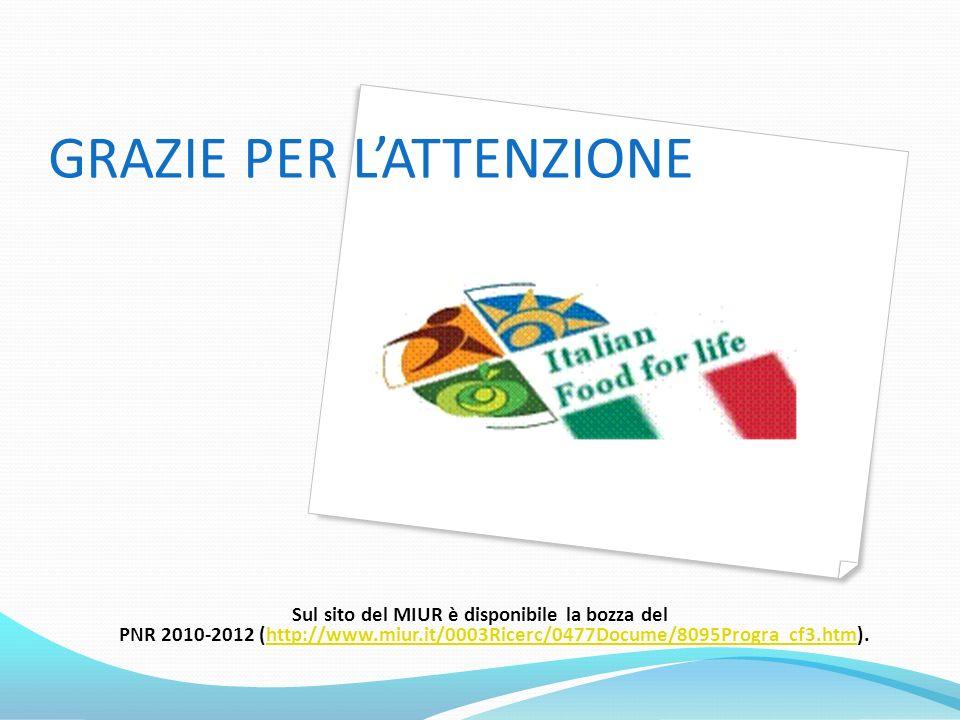 GRAZIE PER LATTENZIONE Sul sito del MIUR è disponibile la bozza del PNR 2010-2012 (http://www.miur.it/0003Ricerc/0477Docume/8095Progra_cf3.htm).http:/