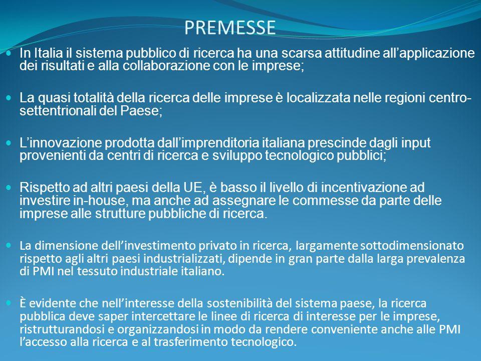 PREMESSE In Italia il sistema pubblico di ricerca ha una scarsa attitudine allapplicazione dei risultati e alla collaborazione con le imprese; La quas