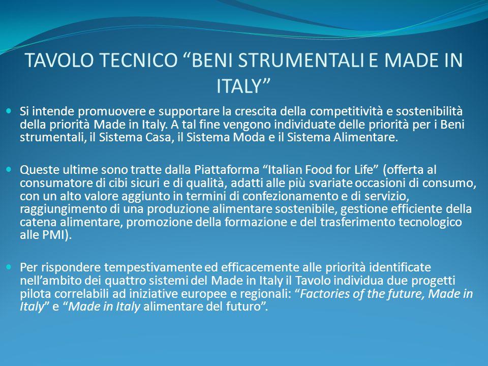 TAVOLO TECNICO BENI STRUMENTALI E MADE IN ITALY Si intende promuovere e supportare la crescita della competitività e sostenibilità della priorità Made