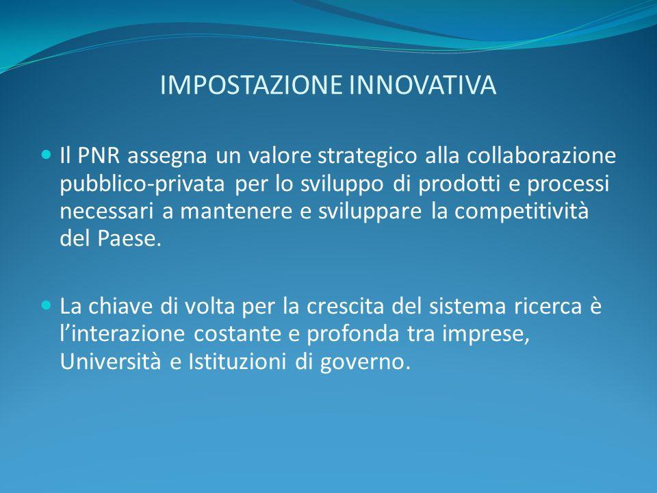 IMPOSTAZIONE INNOVATIVA Il PNR assegna un valore strategico alla collaborazione pubblico-privata per lo sviluppo di prodotti e processi necessari a ma