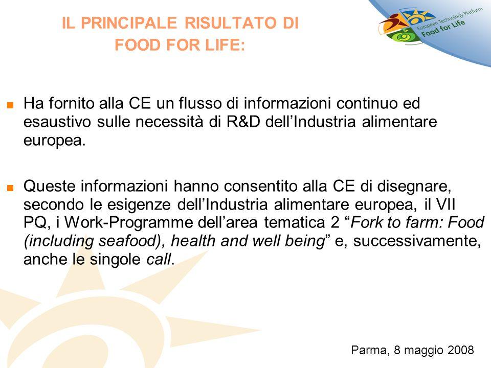 IL PRINCIPALE RISULTATO DI FOOD FOR LIFE: Ha fornito alla CE un flusso di informazioni continuo ed esaustivo sulle necessità di R&D dellIndustria alimentare europea.