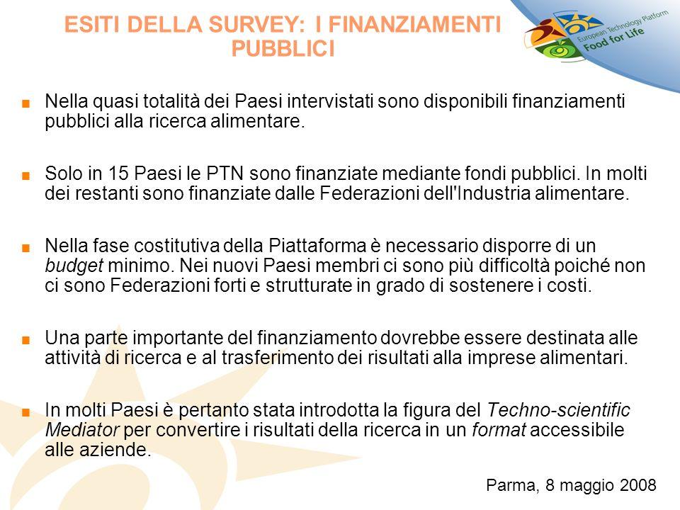 ESITI DELLA SURVEY: I FINANZIAMENTI PUBBLICI Nella quasi totalità dei Paesi intervistati sono disponibili finanziamenti pubblici alla ricerca alimentare.