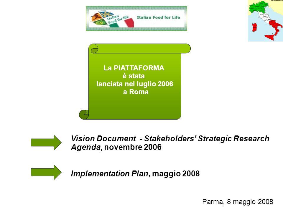 La PIATTAFORMA è stata lanciata nel luglio 2006 a Roma Vision Document - Stakeholders Strategic Research Agenda, novembre 2006 Implementation Plan, maggio 2008 Parma, 8 maggio 2008