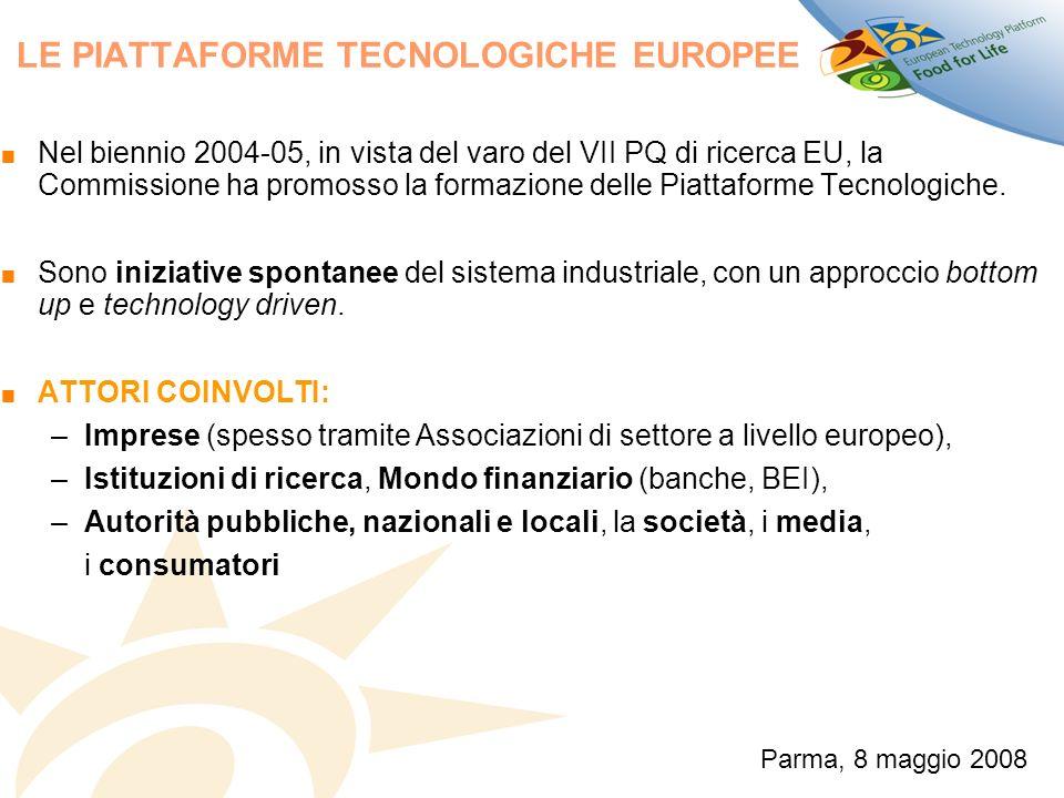 LE PIATTAFORME TECNOLOGICHE EUROPEE Nel biennio 2004-05, in vista del varo del VII PQ di ricerca EU, la Commissione ha promosso la formazione delle Piattaforme Tecnologiche.