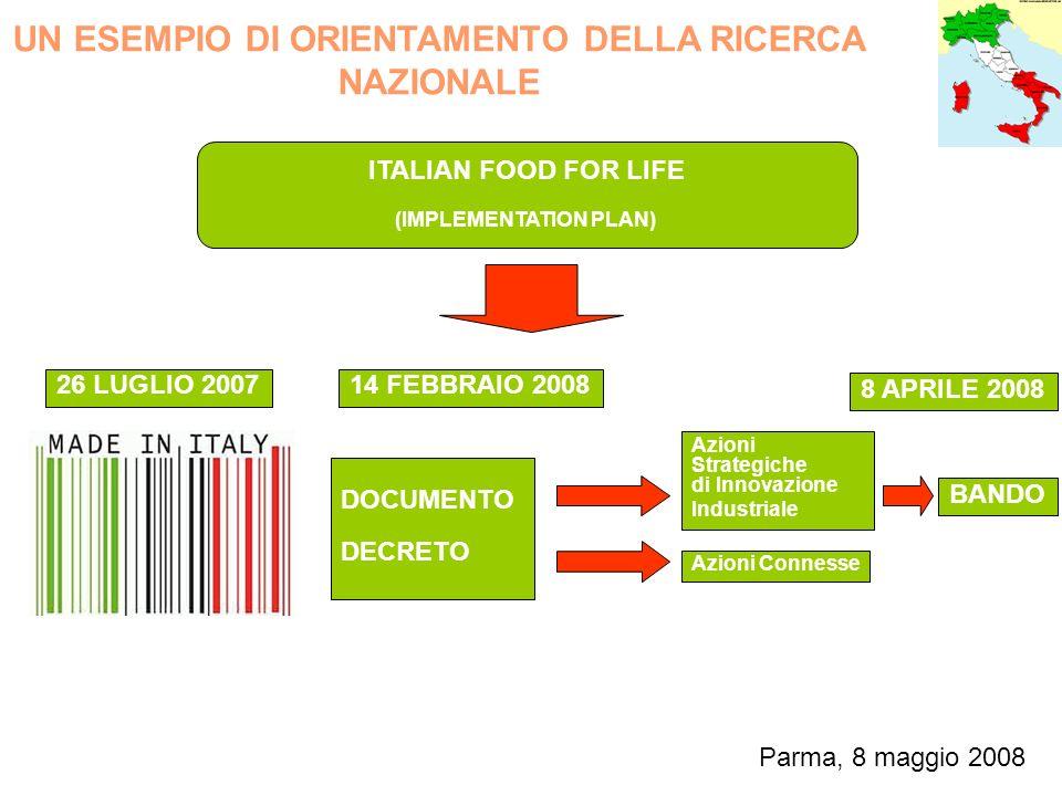 DOCUMENTO DECRETO Azioni Strategiche di Innovazione Industriale Azioni Connesse BANDO 26 LUGLIO 200714 FEBBRAIO 2008 UN ESEMPIO DI ORIENTAMENTO DELLA RICERCA NAZIONALE 8 APRILE 2008 ITALIAN FOOD FOR LIFE (IMPLEMENTATION PLAN) Parma, 8 maggio 2008
