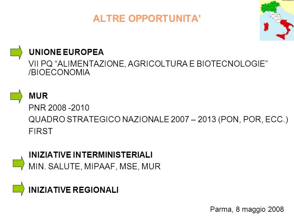 ALTRE OPPORTUNITA UNIONE EUROPEA VII PQ ALIMENTAZIONE, AGRICOLTURA E BIOTECNOLOGIE /BIOECONOMIA MUR PNR 2008 -2010 QUADRO STRATEGICO NAZIONALE 2007 – 2013 (PON, POR, ECC.) FIRST INIZIATIVE INTERMINISTERIALI MIN.