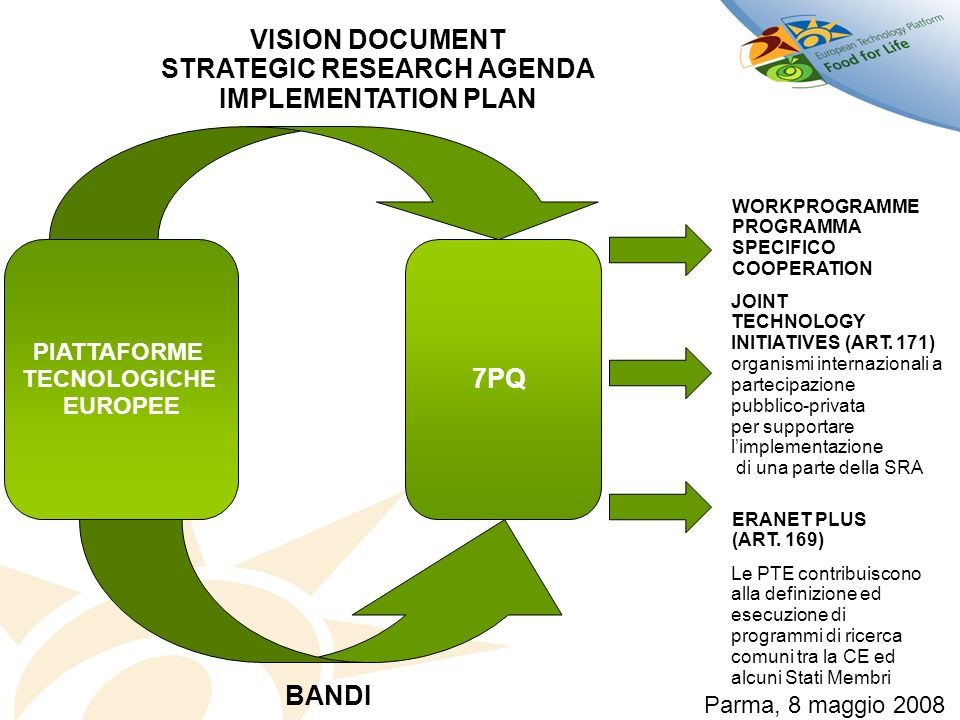 PIATTAFORME TECNOLOGICHE EUROPEE 7PQ VISION DOCUMENT STRATEGIC RESEARCH AGENDA IMPLEMENTATION PLAN BANDI WORKPROGRAMME PROGRAMMA SPECIFICO COOPERATION JOINT TECHNOLOGY INITIATIVES (ART.